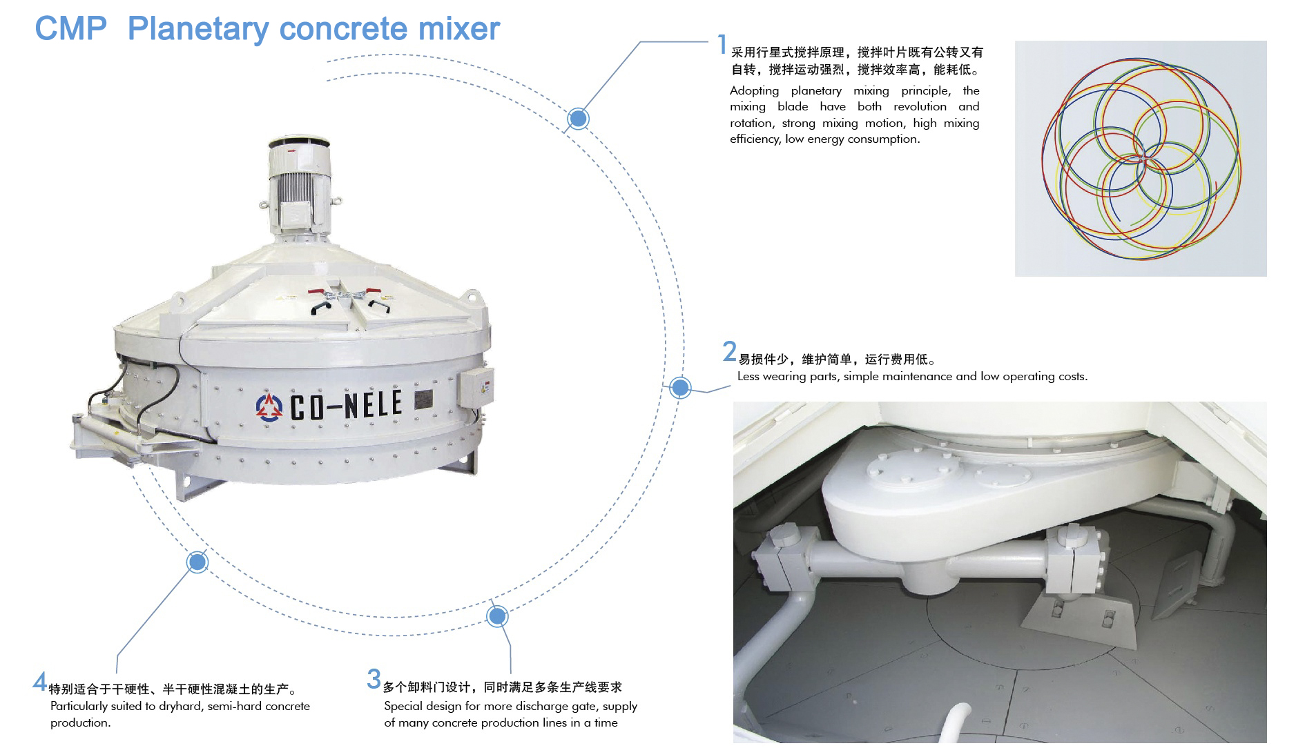 2018 BEST Quality 800kg Refractory Mixer Castable planetary Mixer