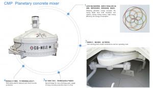 refractory mixing mixers